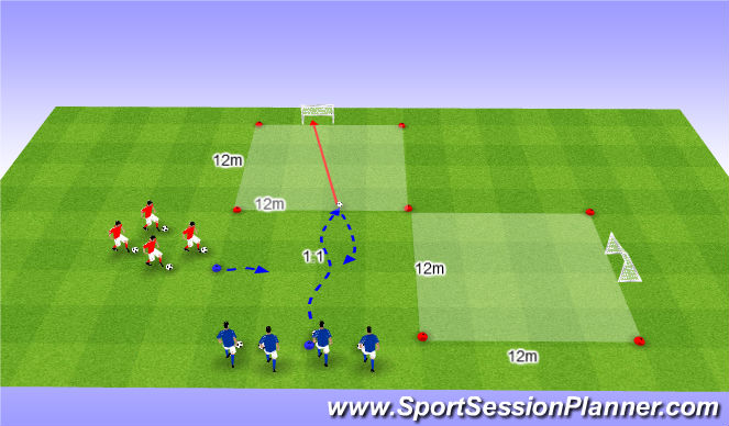Football/Soccer Session Plan Drill (Colour): 1:1 | ZIJWAARTS | 2 KLEINE GOALS
