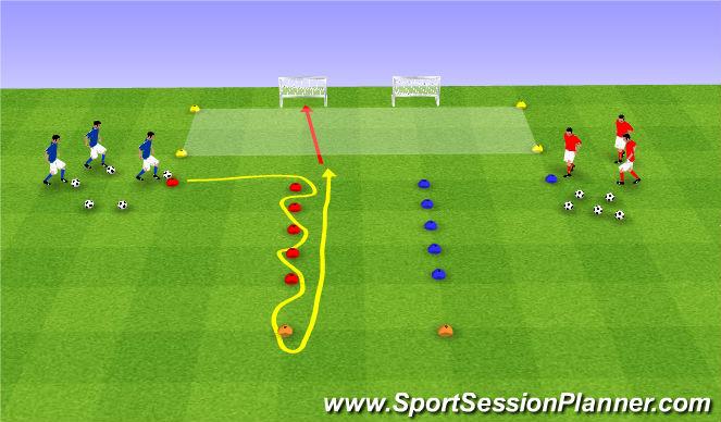 Football/Soccer Session Plan Drill (Colour): 1v1 | dribbelen - scoren