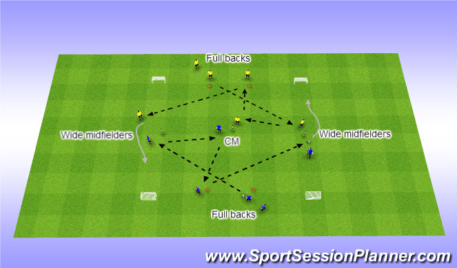 Football/Soccer Session Plan Drill (Colour): P/R/D/F