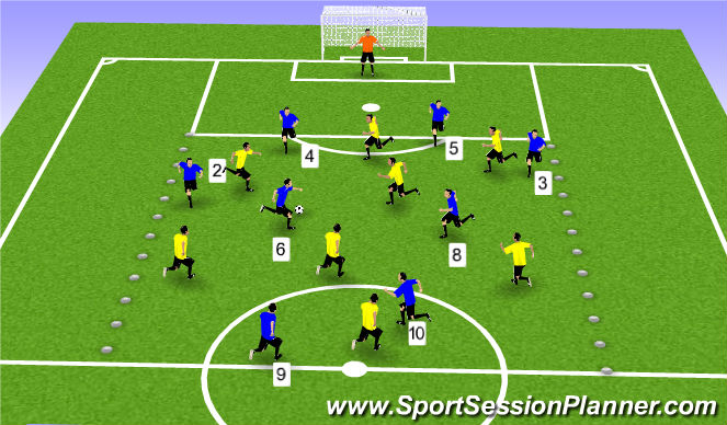 Football/Soccer Session Plan Drill (Colour): 9 v 8 positional possession