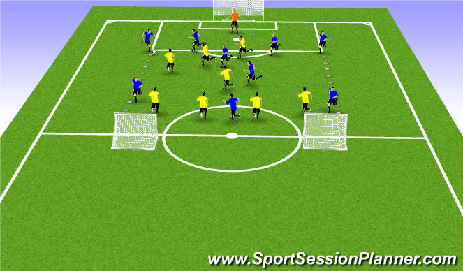 Football/Soccer Session Plan Drill (Colour): Functional position to counter goals