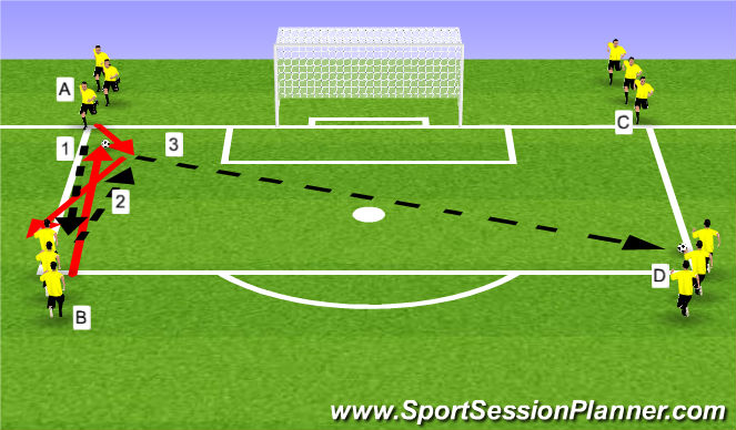 Football/Soccer Session Plan Drill (Colour): P/R long