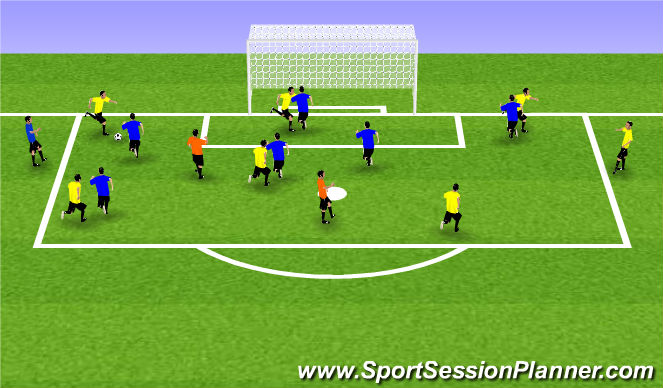 Football/Soccer Session Plan Drill (Colour): 5 v5 or 6 v 6 +2 to targets