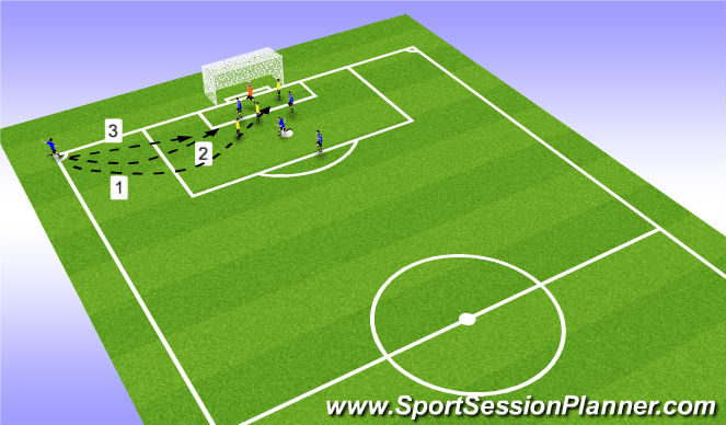 Football/Soccer Session Plan Drill (Colour): Attacking and/defending