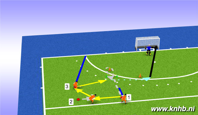 Hockey Session Plan Drill (Colour): algehele oefening