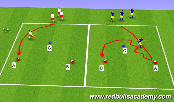 Football/Soccer Session Plan Drill (Colour): Pressure review