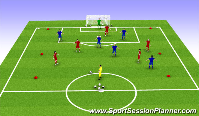 Football/Soccer Session Plan Drill (Colour): Small sided games