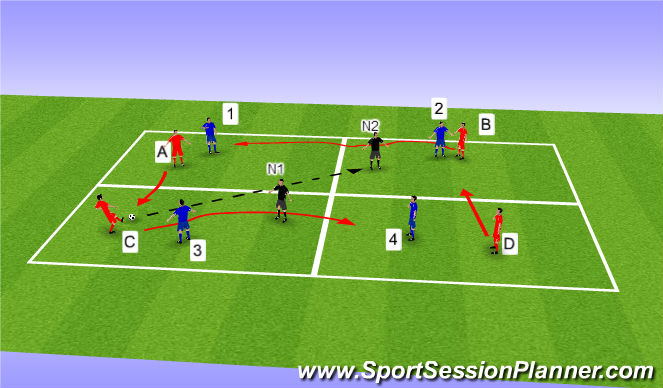 Football/Soccer Session Plan Drill (Colour): 4 Player Rotation