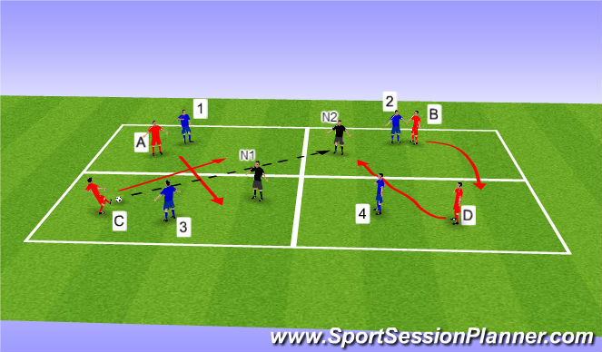 Football/Soccer Session Plan Drill (Colour): Defenders Passing On