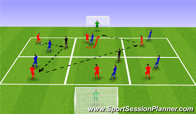 Football/Soccer Session Plan Drill (Colour): To a finish