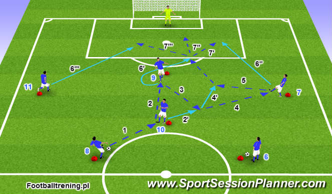 Football/Soccer Session Plan Drill (Colour): Ćwiczenie 2