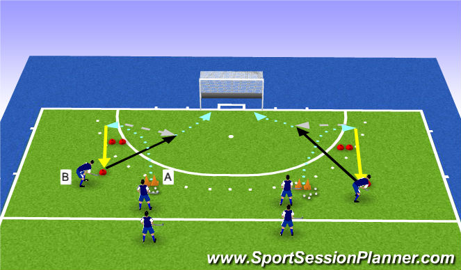 Hockey Session Plan Drill (Colour): give and go