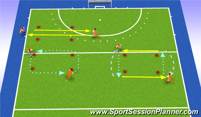 Hockey Session Plan Drill (Colour): drijven/passen