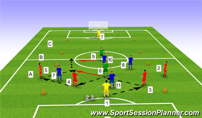 Football/Soccer Session Plan Drill (Colour): Positioning Game 7 V 4