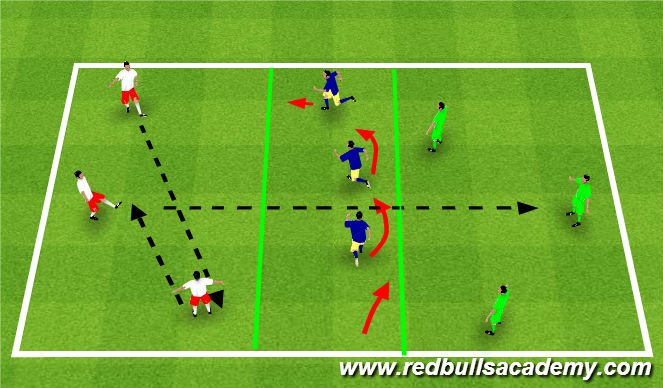 Football/Soccer Session Plan Drill (Colour): Main (Balance)