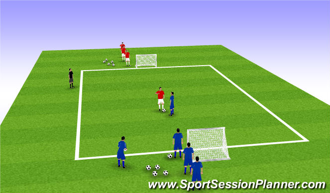 Football/Soccer Session Plan Drill (Colour): SI Technical Warm-Up 1v1s
