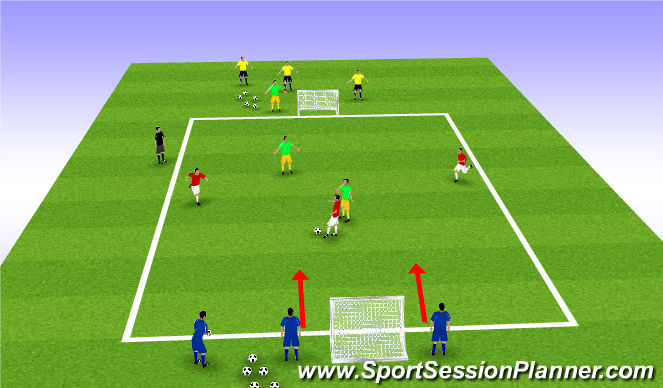 Football/Soccer Session Plan Drill (Colour): SII Small Sided Activity Continuous 3v2