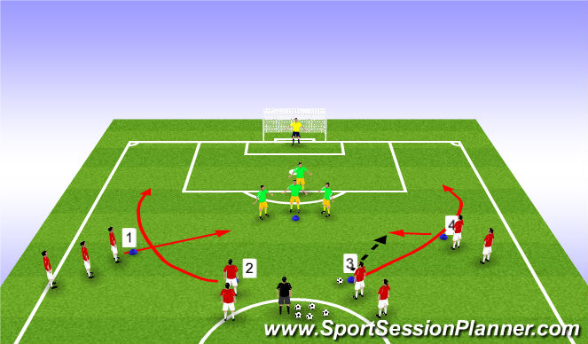 Football/Soccer Session Plan Drill (Colour): SIII Expanded Small sided Activity 6v4