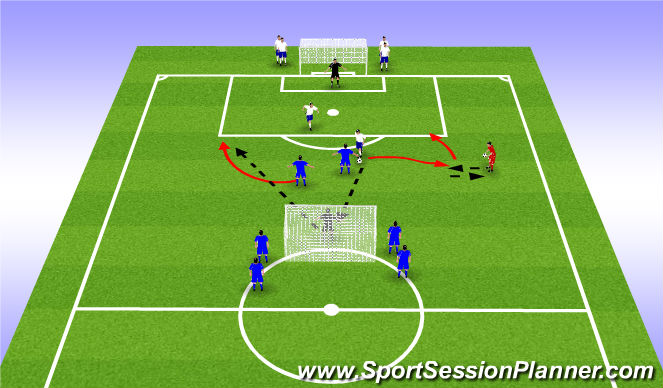 Football/Soccer Session Plan Drill (Colour): 2v2 with transitions