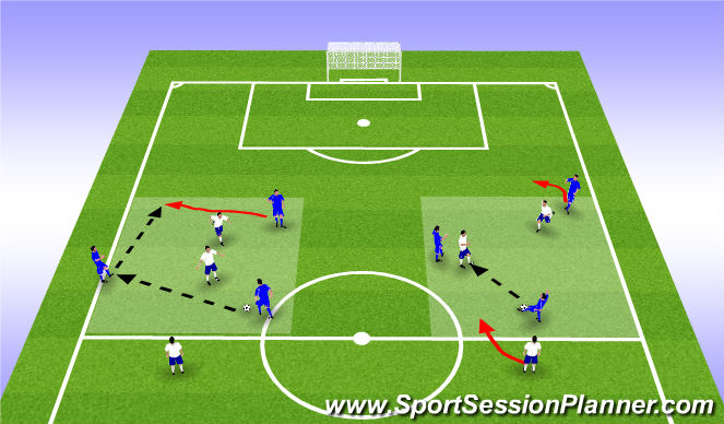 Football/Soccer Session Plan Drill (Colour): 3v2 transition game
