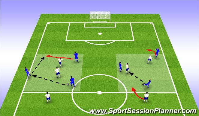 Football/Soccer Session Plan Drill (Colour): 3v2 transition game