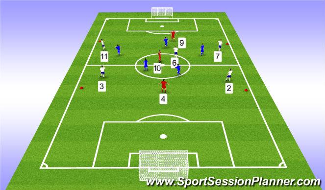 Football/Soccer Session Plan Drill (Colour): 5v5+3 Rondo