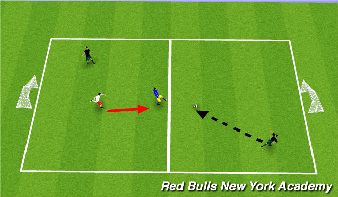 Football/Soccer Session Plan Drill (Colour): 1 vs 1 + 1 Preventing the turn