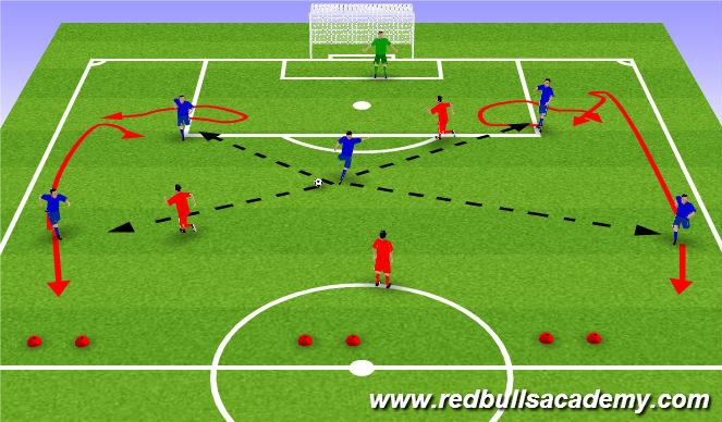 Football/Soccer Session Plan Drill (Colour): Tactical SSG