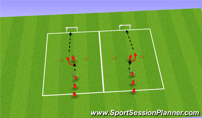 Football/Soccer Session Plan Drill (Colour): Blocked Finishing