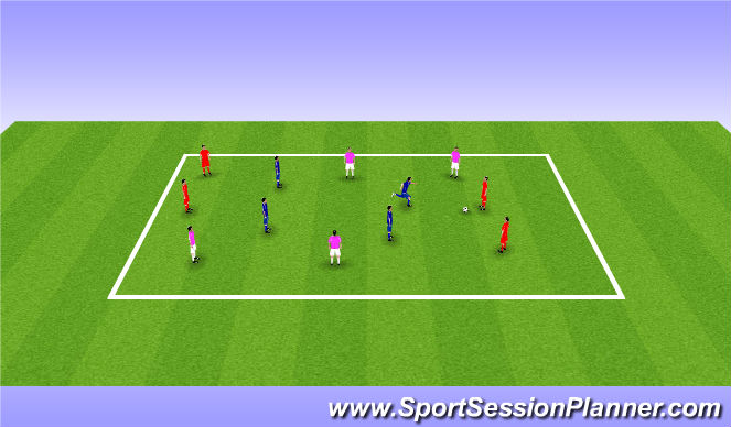 Football/Soccer Session Plan Drill (Colour): Variable Possession