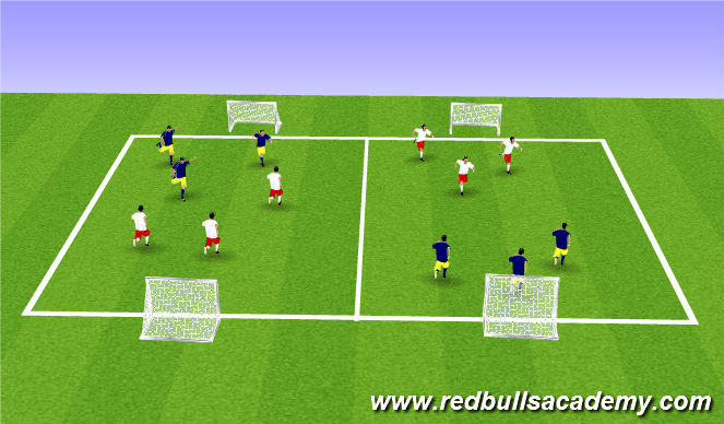 Football/Soccer Session Plan Drill (Colour): Conditioned / Free game