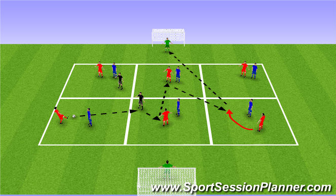 Football/Soccer Session Plan Drill (Colour): Non Directional - Fixed positions