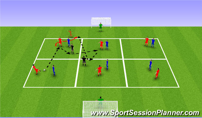Football/Soccer Session Plan Drill (Colour): Prog 1