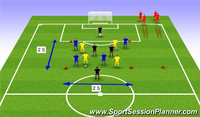 Football/Soccer Session Plan Drill (Colour): ΛΕΙΤΟΥΡΓΙΚΗ ΠΡΟΠΟΝΗΣΗ