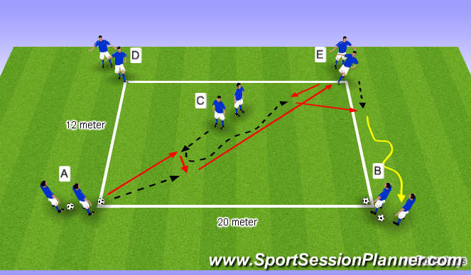 Football/Soccer Session Plan Drill (Colour): Passen en trappen deel 1