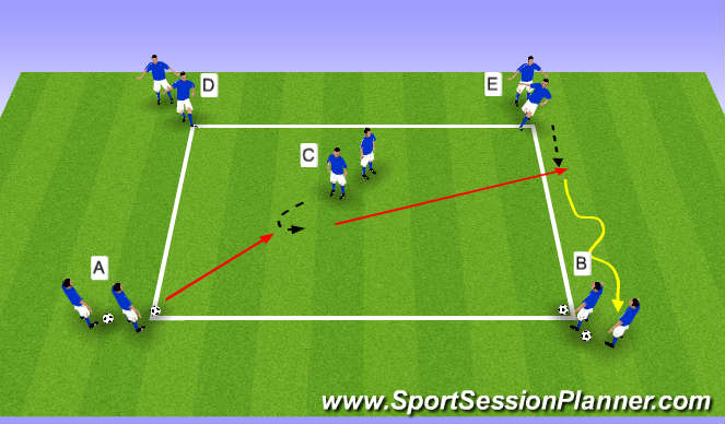 Football/Soccer Session Plan Drill (Colour): Passen en trappen deel 3