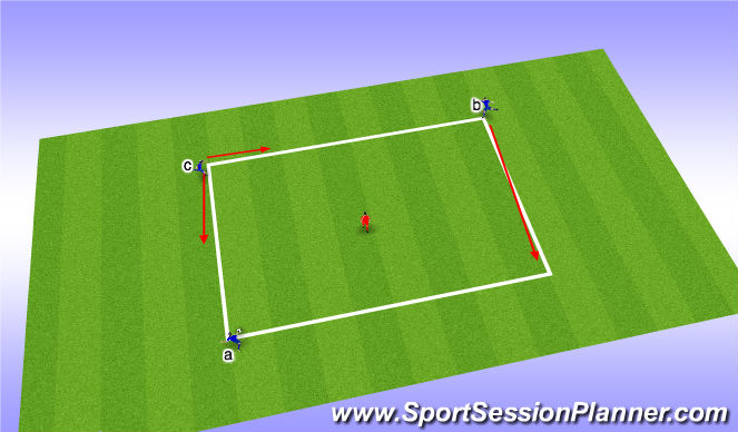 Football/Soccer Session Plan Drill (Colour): Passing with support 3vs1