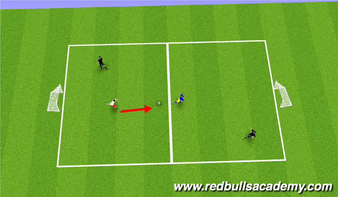 Football/Soccer Session Plan Drill (Colour): 1 vs 1 + 1 in Attacking half review