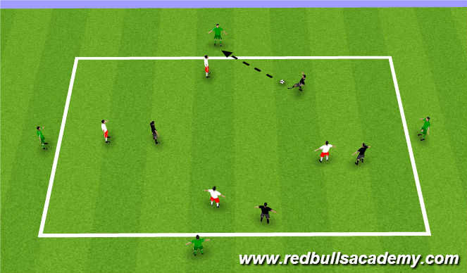Football/Soccer Session Plan Drill (Colour): 4v4v4 SSG