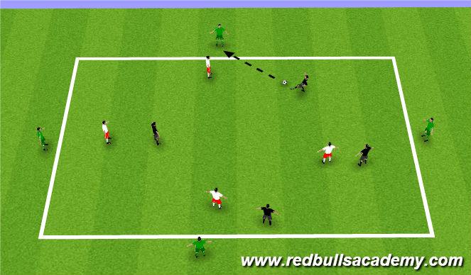 Football/Soccer Session Plan Drill (Colour): 4v4v4 SSG