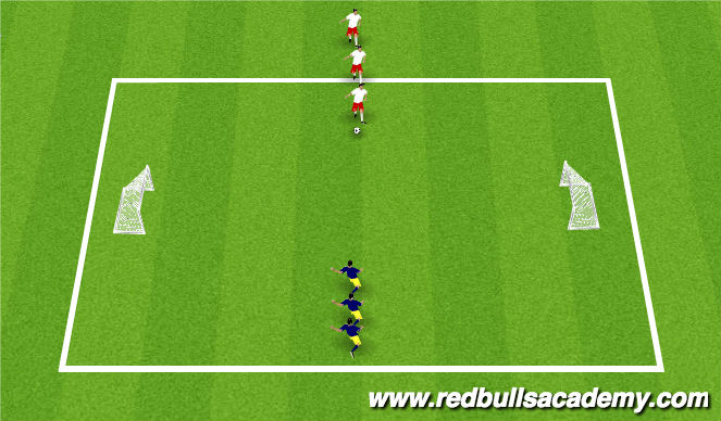 Football/Soccer Session Plan Drill (Colour): Main Theme: 1v1 Anaerobic