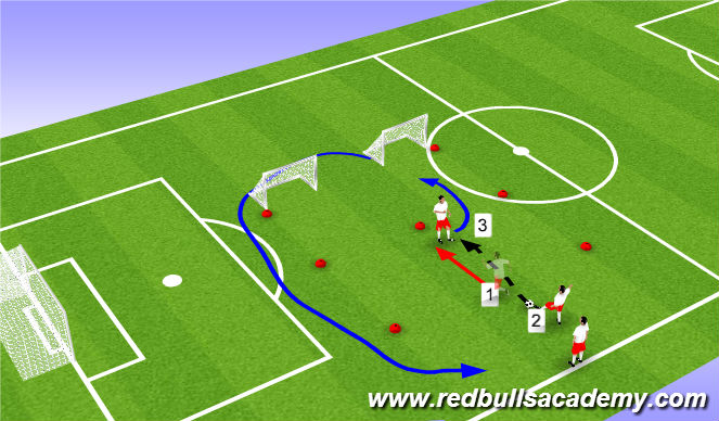 Football/Soccer Session Plan Drill (Colour): Turning 2