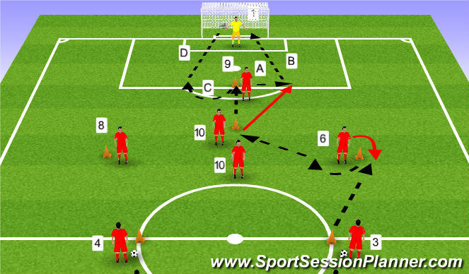 Football/Soccer Session Plan Drill (Colour): Passing Practice - Variation