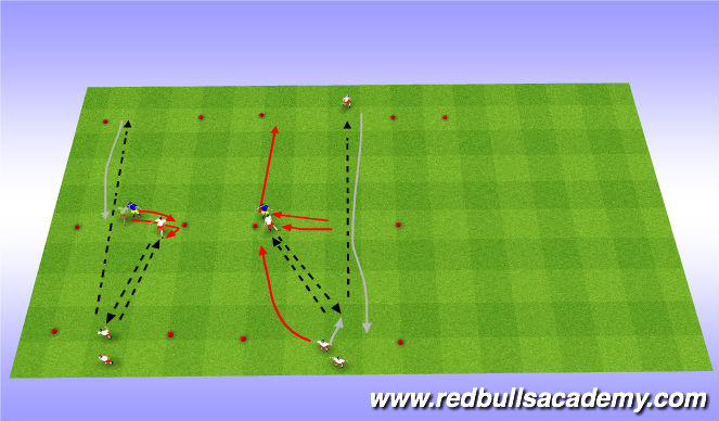 Football/Soccer Session Plan Drill (Colour): Technical Repitions(Semi-Fully Opposed)