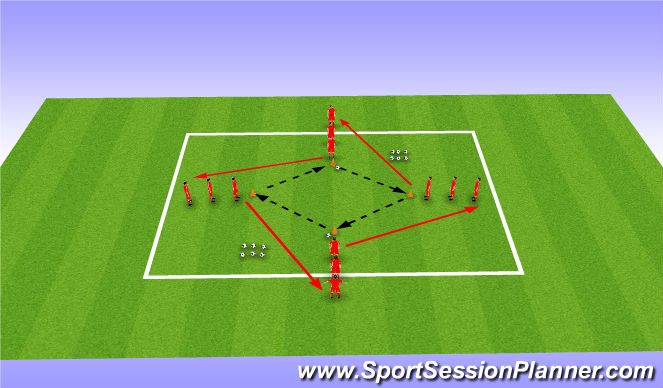 Football/Soccer Session Plan Drill (Colour): Passing Practice - Progression 1