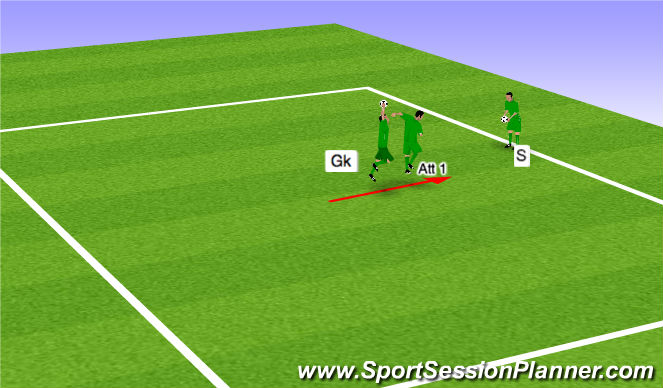 Football/Soccer Session Plan Drill (Colour): Catching the high ball under pressure