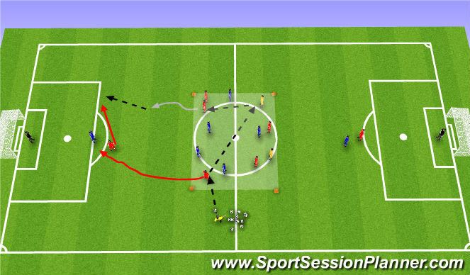 Football/Soccer Session Plan Drill (Colour): (YDP) Counter-attacking from midfield