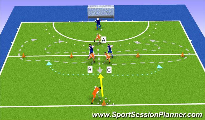 Hockey Session Plan Drill (Colour): split screen 3v2