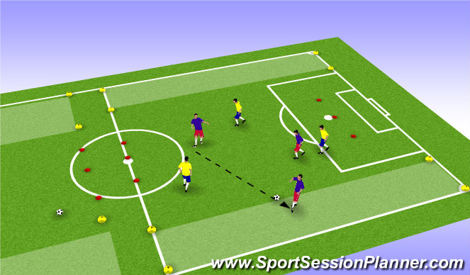 Football/Soccer Session Plan Drill (Colour): 3v3 to End Zone Passing