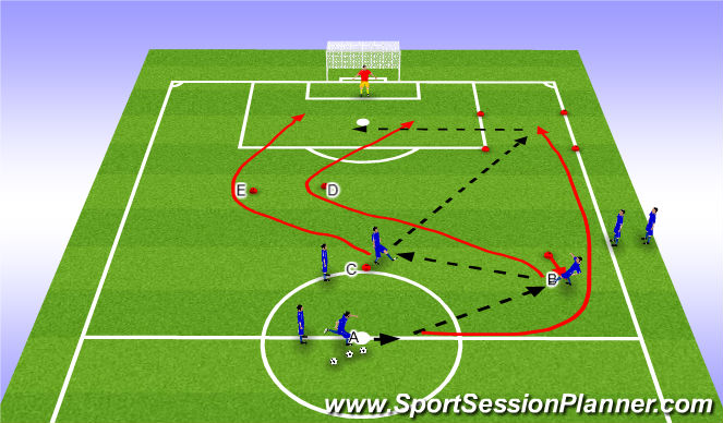 Football/Soccer Session Plan Drill (Colour): Double overlap Cross & Finish